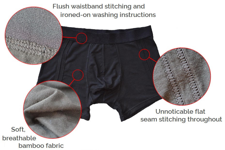 undie-features-infographic